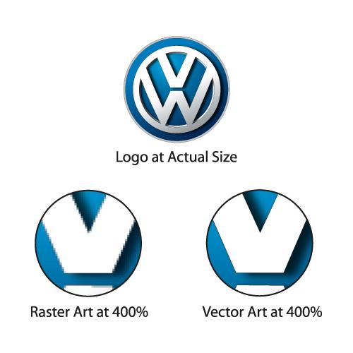 Raster vs Vector Art