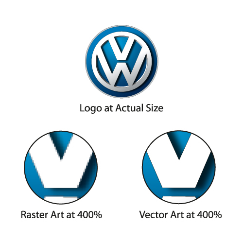 Raster vs Vector – Your Images Looking Their Very Best